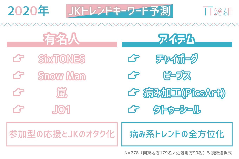 jk-trend-2020-1