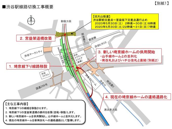 shibuya-saikyo-line-1
