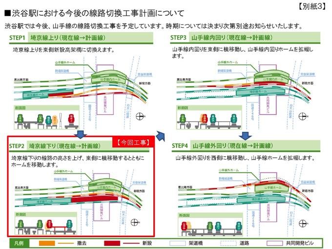 shibuya-saikyo-line-3