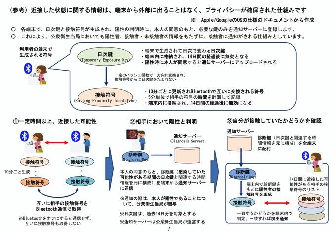 covid-19-contact-confirming-application-2