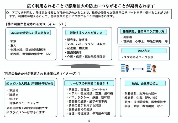 covid-19-contact-confirming-application-3