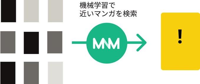 manga-nearest-map-2