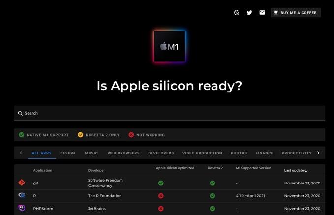 M1対応Macアプリを一覧で確認できる便利サイト「Is Apple Silicon Ready ?」