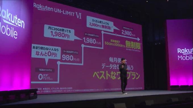 楽天モバイル、新プランは利用状況で料金が変化。1GB以下は無料、データ容量無制限で2,980円