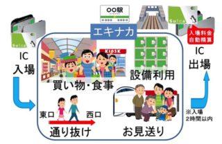これは嬉しい!交通系ICカードが駅の入場券に、モバイルSuicaやApple Payも対応