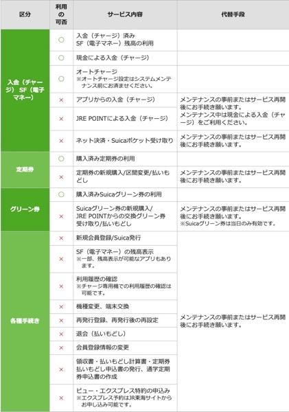 mobile-suica-maintenance-1.jpg