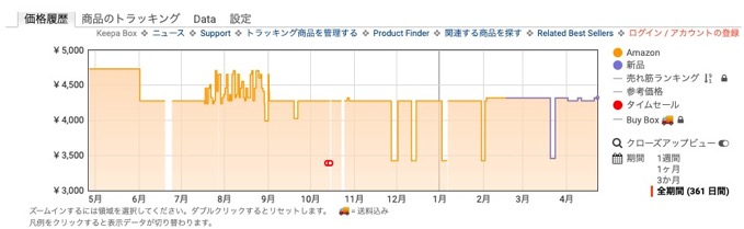 Keepa-Amazon-Price-Tracker.jpg